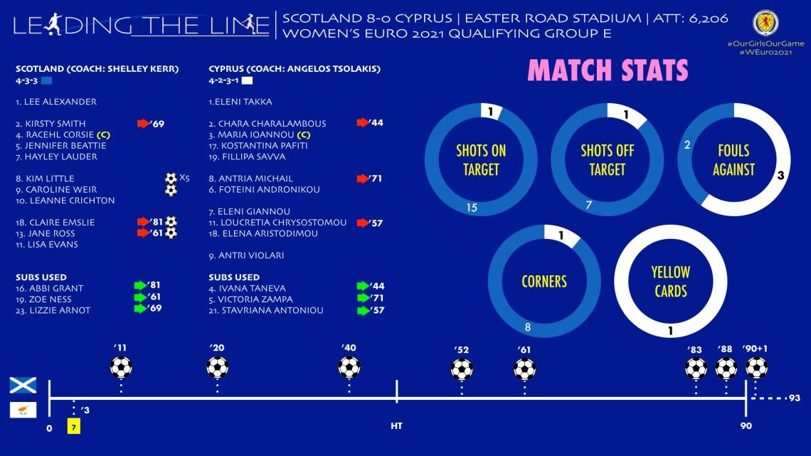 SCOTLAND 8-0 CYPRUS.001