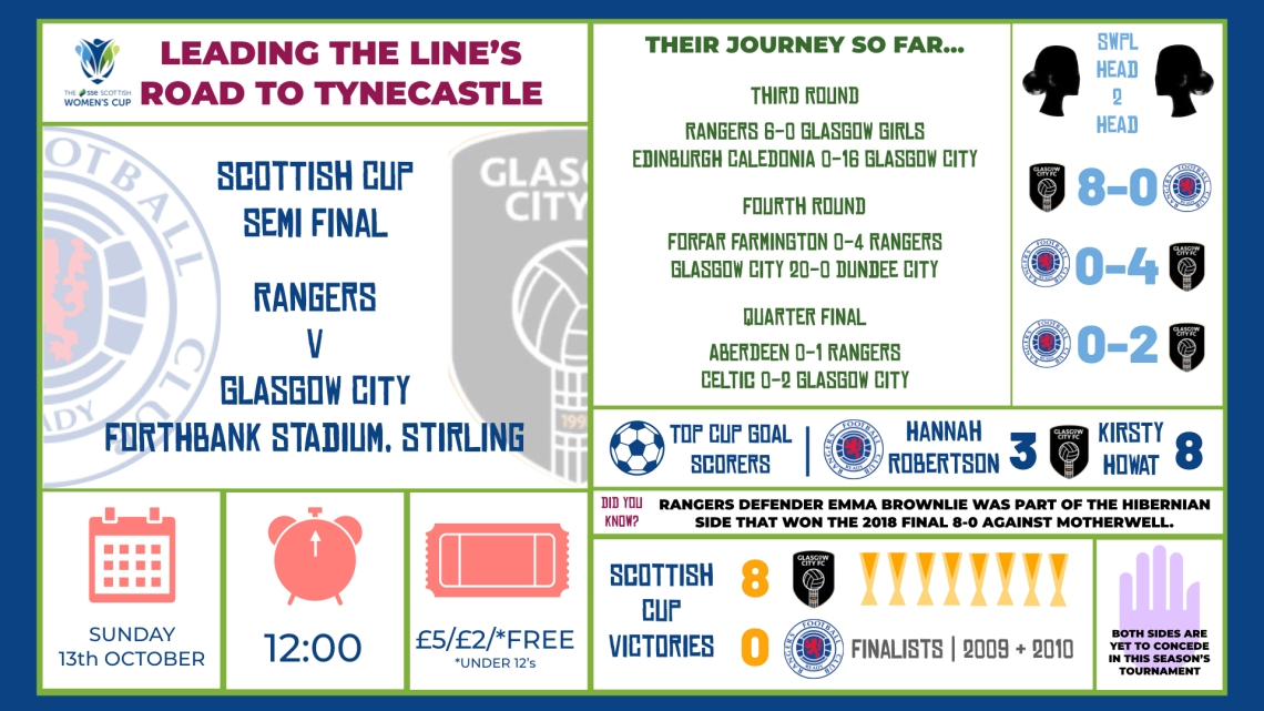 scottish cup semi final infographics.001