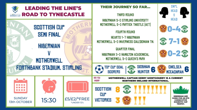 scottish cup semi final infographics.002
