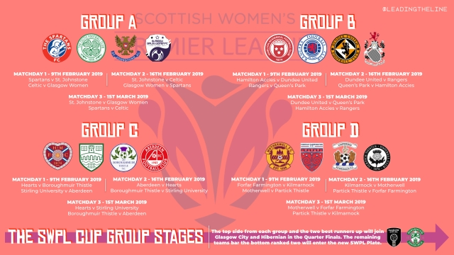 swpl cup group stages.001